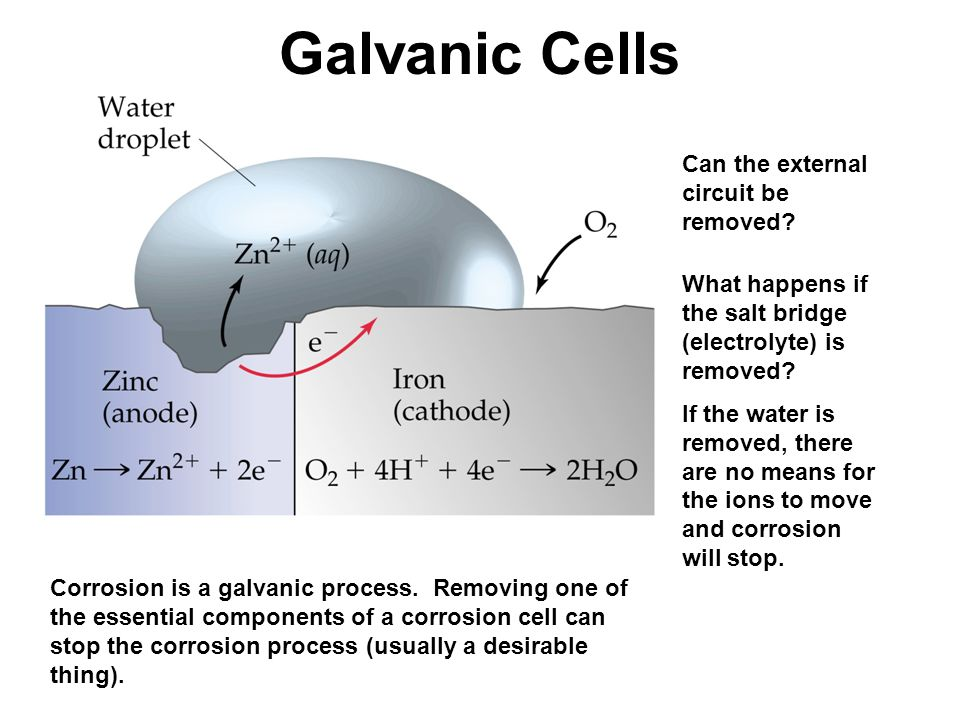 Galvanic Cells Can the external circuit be removed.