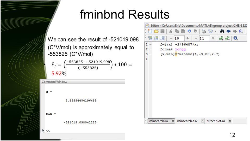 fminbnd Results 12