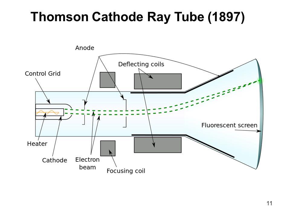 Thomson Cathode Ray Tube (1897) 11