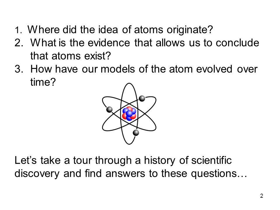 1. Where did the idea of atoms originate.