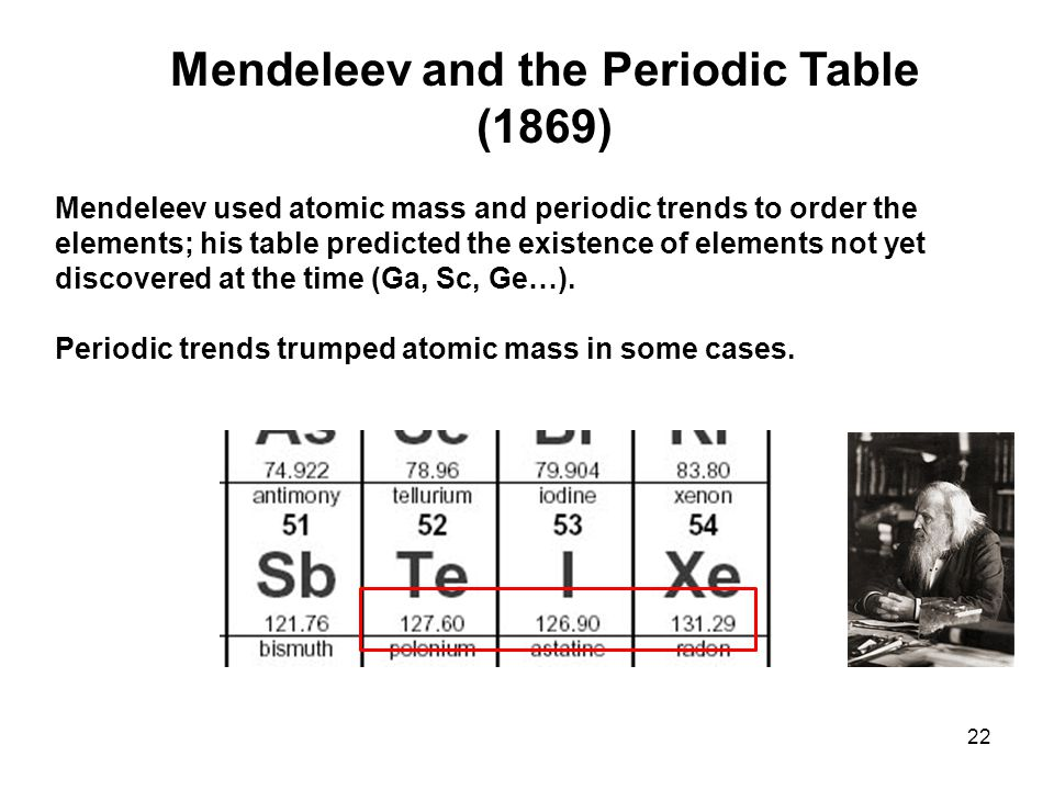 Mendeleev and the Periodic Table (1869) Mendeleev used atomic mass and periodic trends to order the elements; his table predicted the existence of elements not yet discovered at the time (Ga, Sc, Ge…).