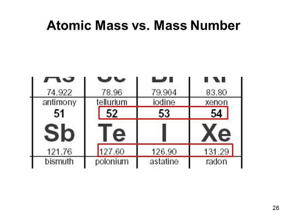 Atomic Mass vs. Mass Number 26