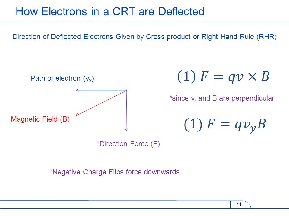 Direction of Deflected Electrons Given by Cross product or Right Hand Rule (RHR) 11 How Electrons in a CRT are Deflected Path of electron (v x ) *Dire