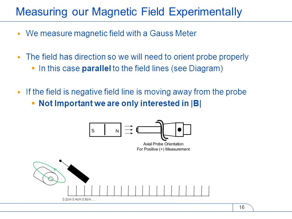 We measure magnetic field with a Gauss Meter The field has direction so we will need to orient probe properly  In this case parallel to the field lin