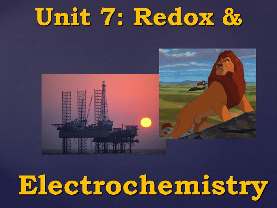 Electrochemistry Electrolysis Simulation Ionic equation balancing