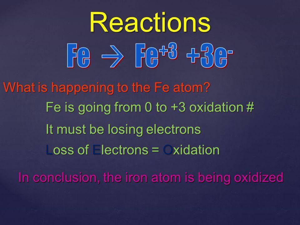BALANCING REACTIONS 3.
