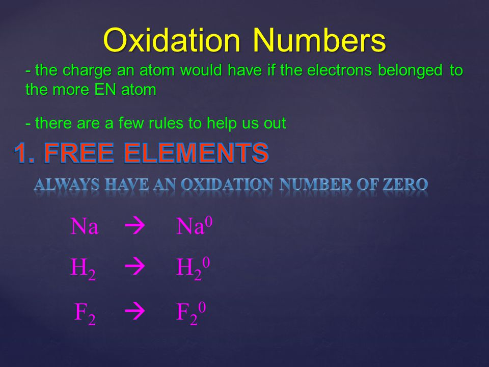 In the reaction below, identify what is the oxidizing agent and the reducing agent.