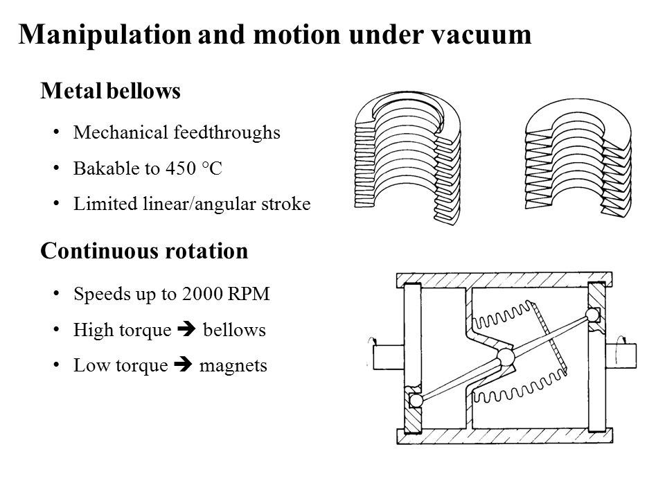Metal bellows Mechanical feedthroughs Bakable to 450 °C Limited linear/angular stroke Manipulation and motion under vacuum Continuous rotation Speeds up to 2000 RPM High torque  bellows Low torque  magnets