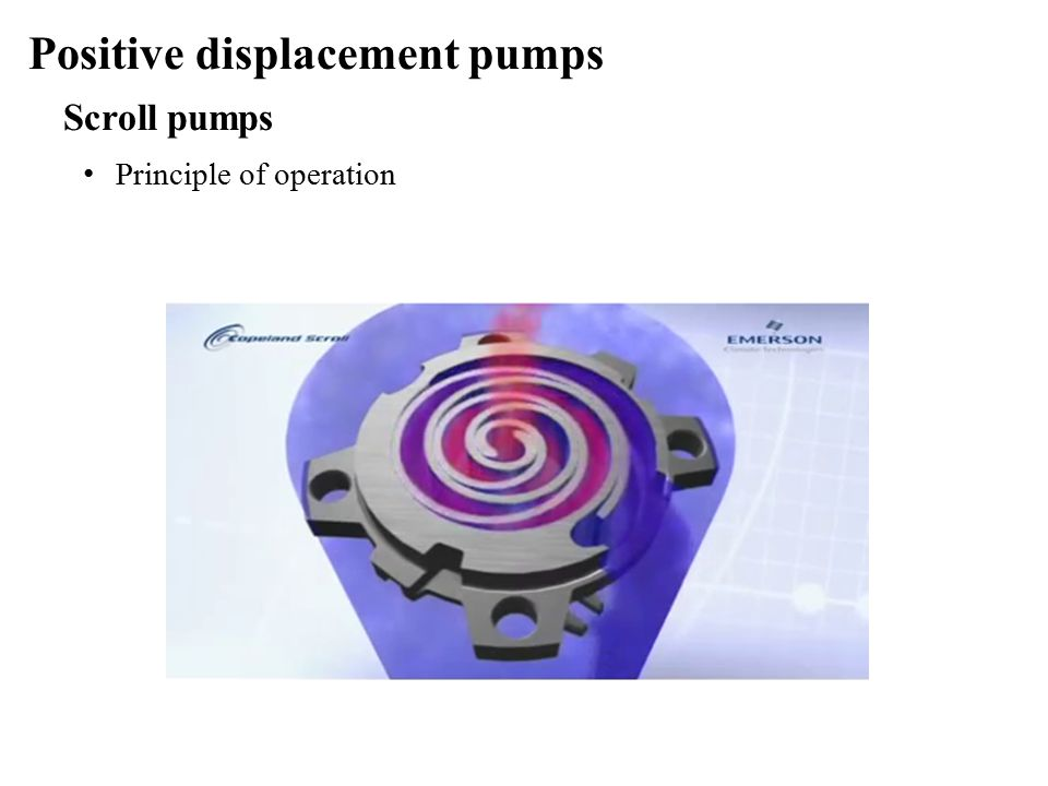 Scroll pumps Principle of operation Positive displacement pumps