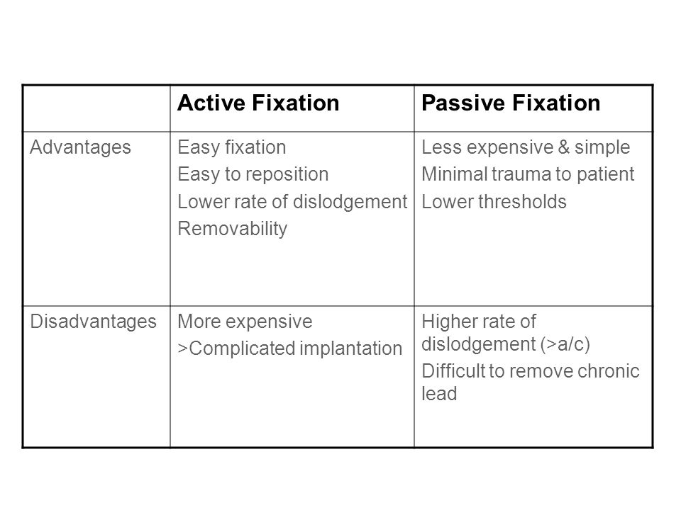 Active FixationPassive Fixation AdvantagesEasy fixation Easy to reposition Lower rate of dislodgement Removability Less expensive & simple Minimal tra
