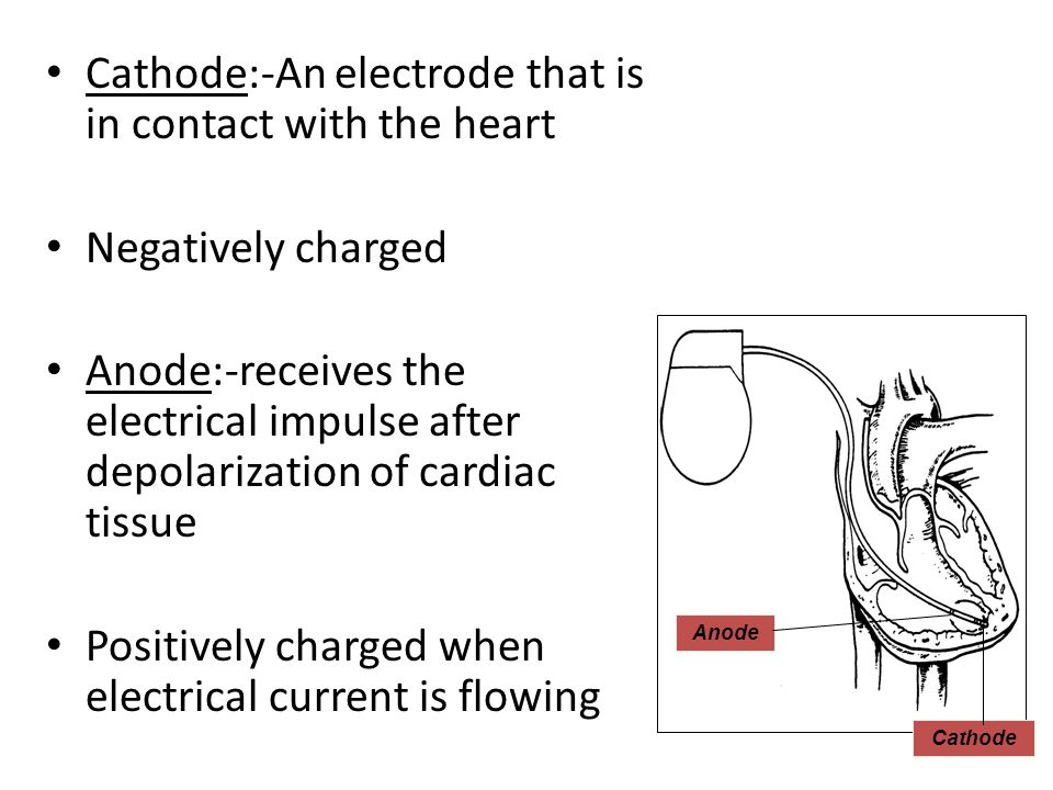 Cathode:-An electrode that is in contact with the heart Negatively charged Anode:-receives the electrical impulse after depolarization of cardiac tiss