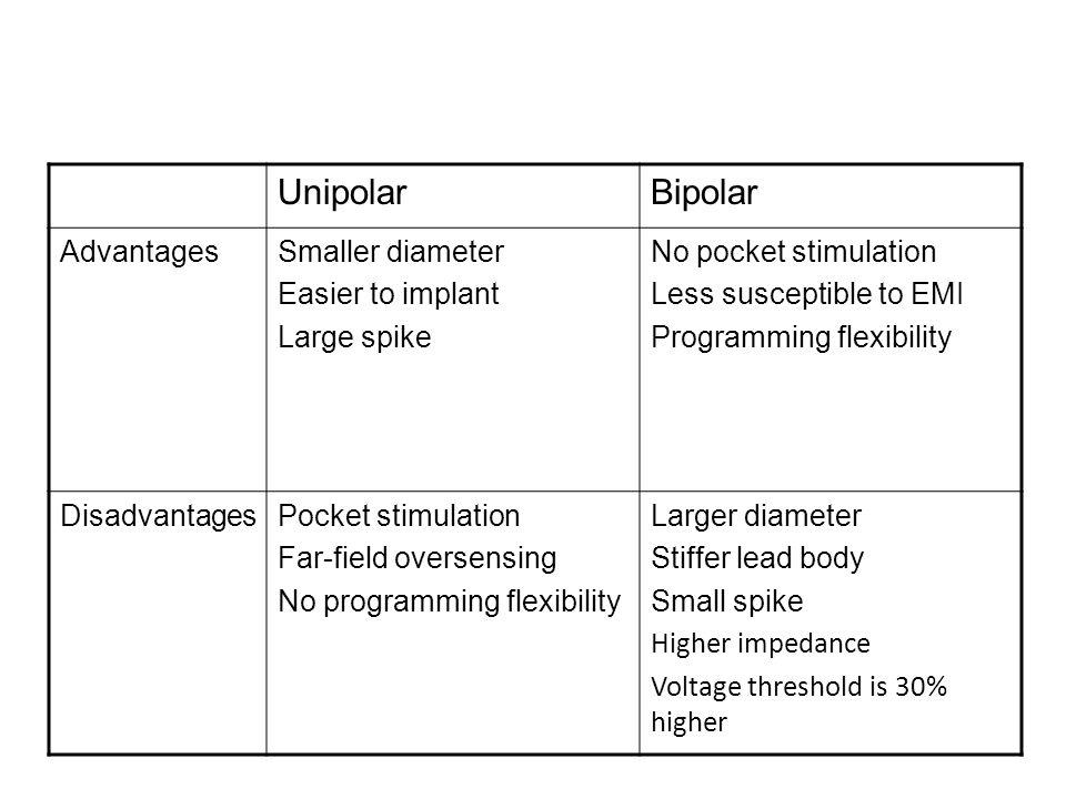 UnipolarBipolar AdvantagesSmaller diameter Easier to implant Large spike No pocket stimulation Less susceptible to EMI Programming flexibility Disadva