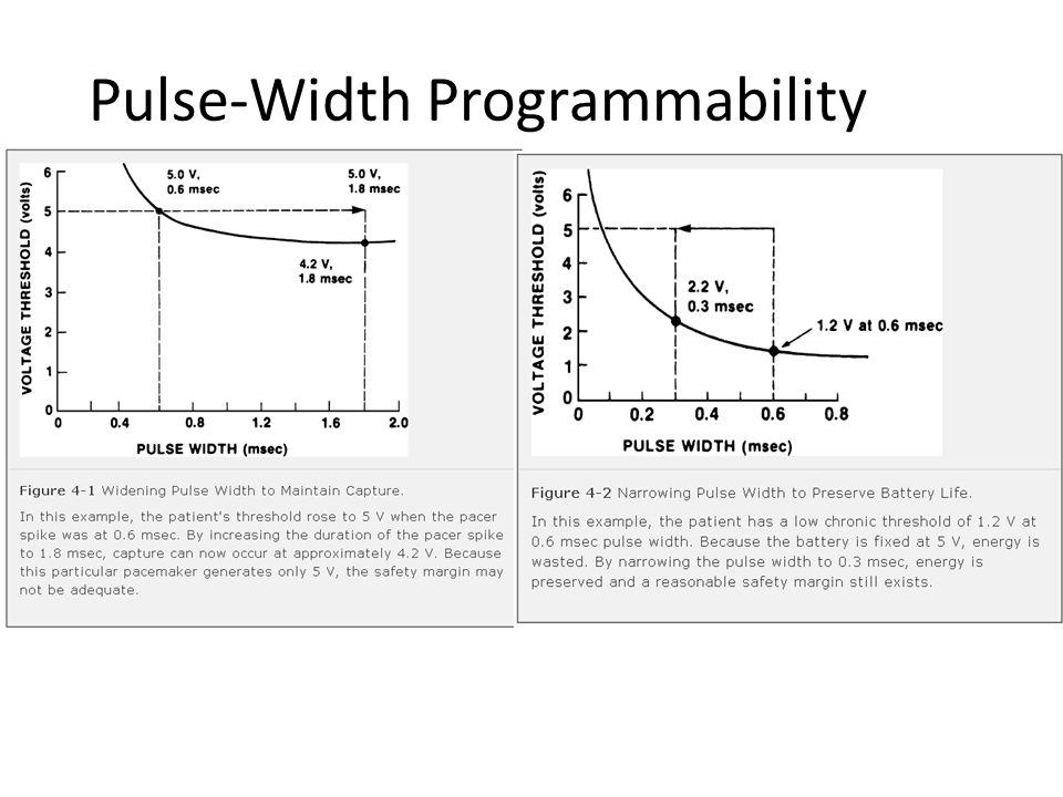 Pulse-Width Programmability