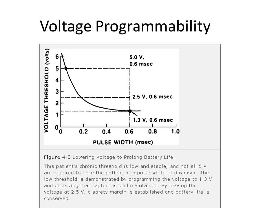 Voltage Programmability