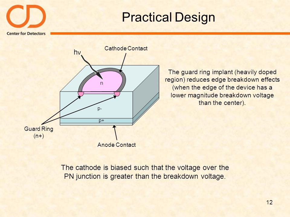 Practical Design 12 p- p+ Guard Ring (n+) n Anode Contact Cathode Contact The guard ring implant (heavily doped region) reduces edge breakdown effects
