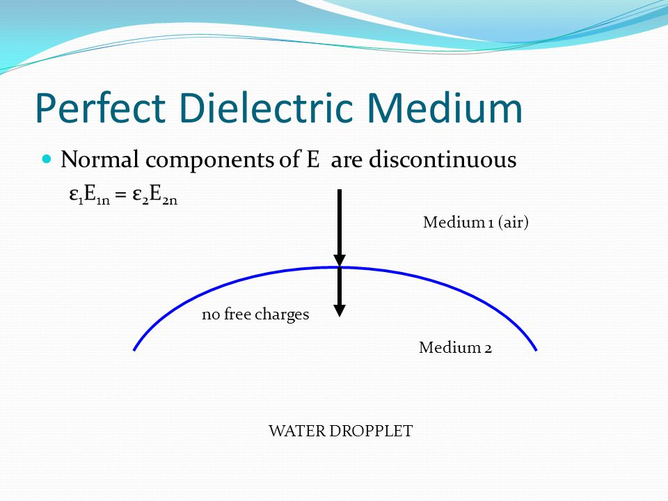 Perfect Dielectric Medium WATER DROPPLET Medium 1 (air) Medium 2 Normal components of E are discontinuous ε 1 E 1n = ε 2 E 2n no free charges