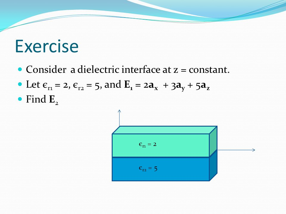 Exercise Consider a dielectric interface at z = constant.