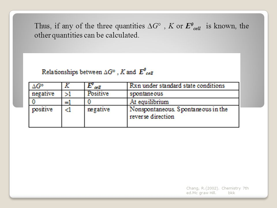 Thus, if any of the three quantities  G , K or E 0 cell is known, the other quantities can be calculated.