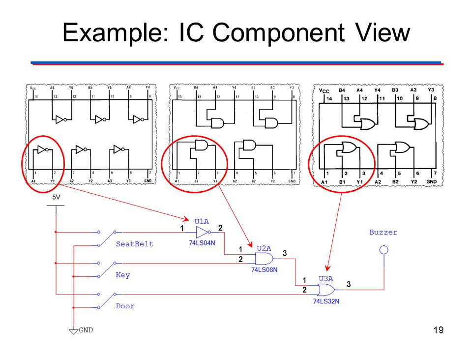 Example: IC Component View 19 1 2 3 2 1 3 2 1