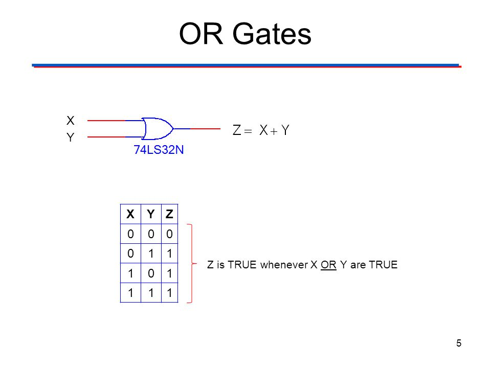 OR Gates 5 X Y XYZ 000 011 101 111 Z is TRUE whenever X OR Y are TRUE