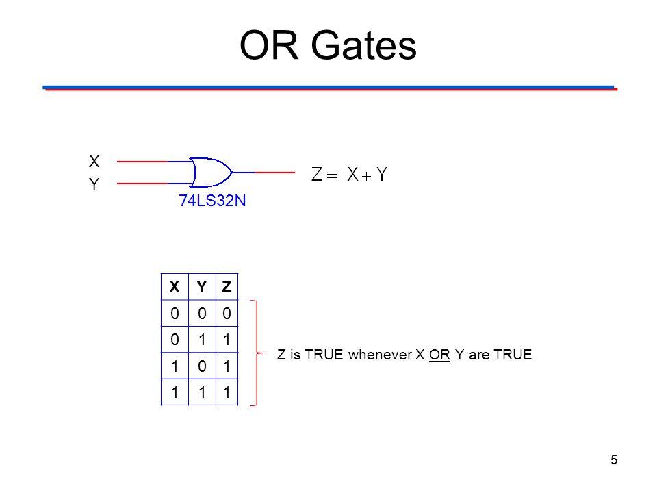 16 Seat BeltKeyDoorBuzzer 0000 0011 0101 0111 1000 1011 1100 1111 Example: Functional Test (6 of 8) Logic '0' Logic '1'