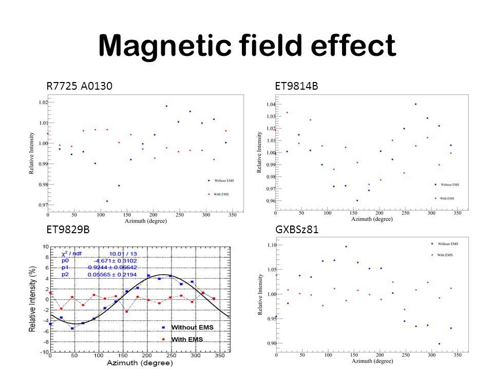 Magnetic field effect R7725 A0130ET9814B ET9829BGXBSz81