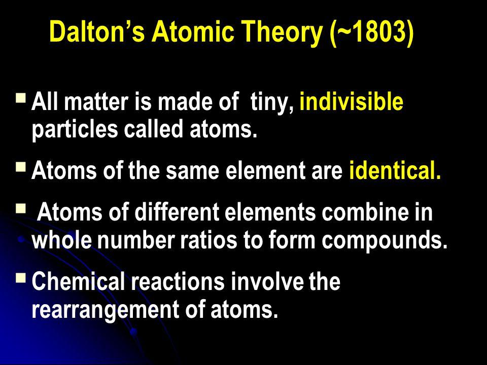 Then comes… John Dalton He was a British school teacher.
