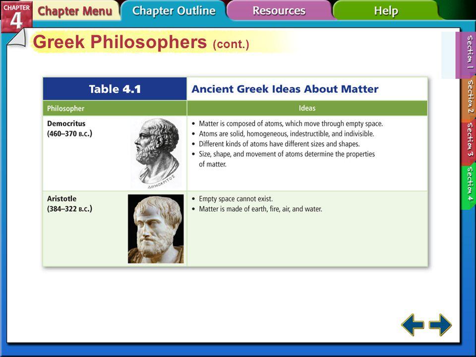 Section 4-1 Greek Philosophers (cont.) Democritus (460–370 B.C.