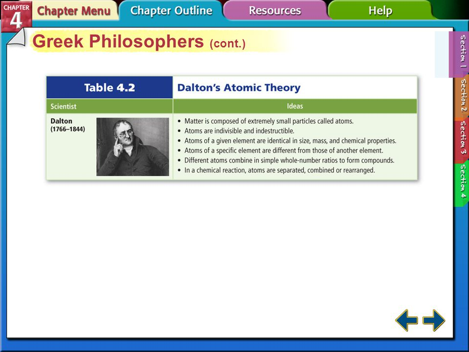 Section 4-1 Greek Philosophers (cont.) John Dalton revived the idea of the atom in the early 1800s based on numerous chemical reactions. Dalton's atom
