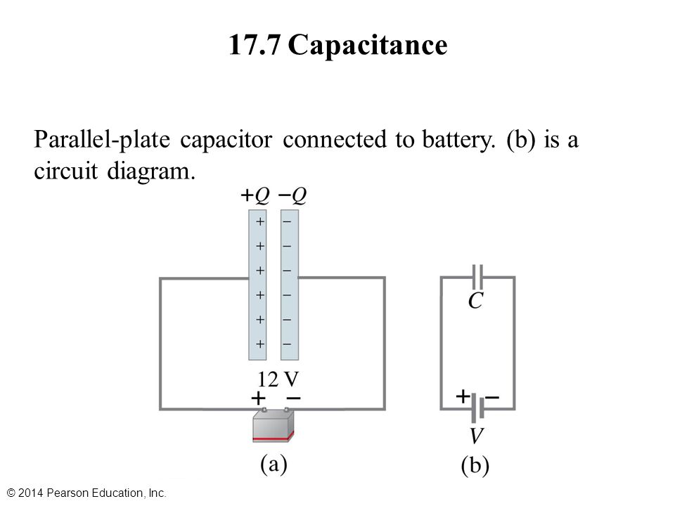 17.7 Capacitance © 2014 Pearson Education, Inc. Parallel-plate capacitor connected to battery.