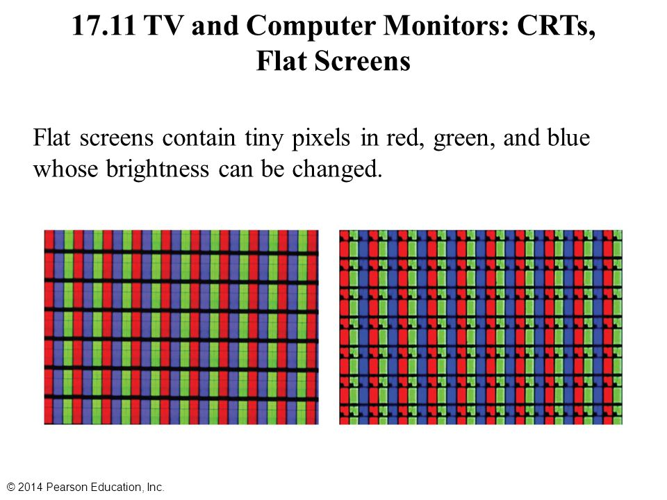 Flat screens contain tiny pixels in red, green, and blue whose brightness can be changed.