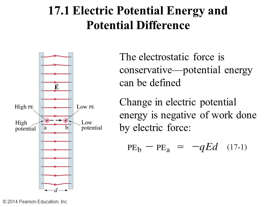 17.1 Electric Potential Energy and Potential Difference The electrostatic force is conservative—potential energy can be defined Change in electric potential energy is negative of work done by electric force: © 2014 Pearson Education, Inc.