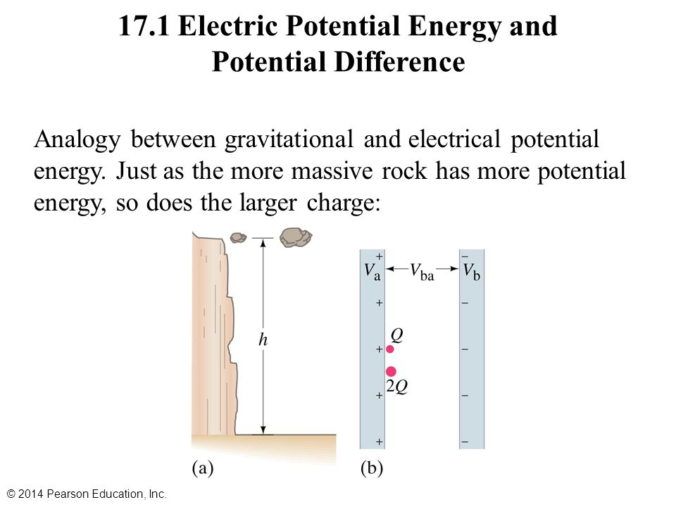 17.2 Relation between Electric Potential and Electric Field Work is charge multiplied by potential: Work is also force multiplied by distance: © 2014 Pearson Education, Inc.