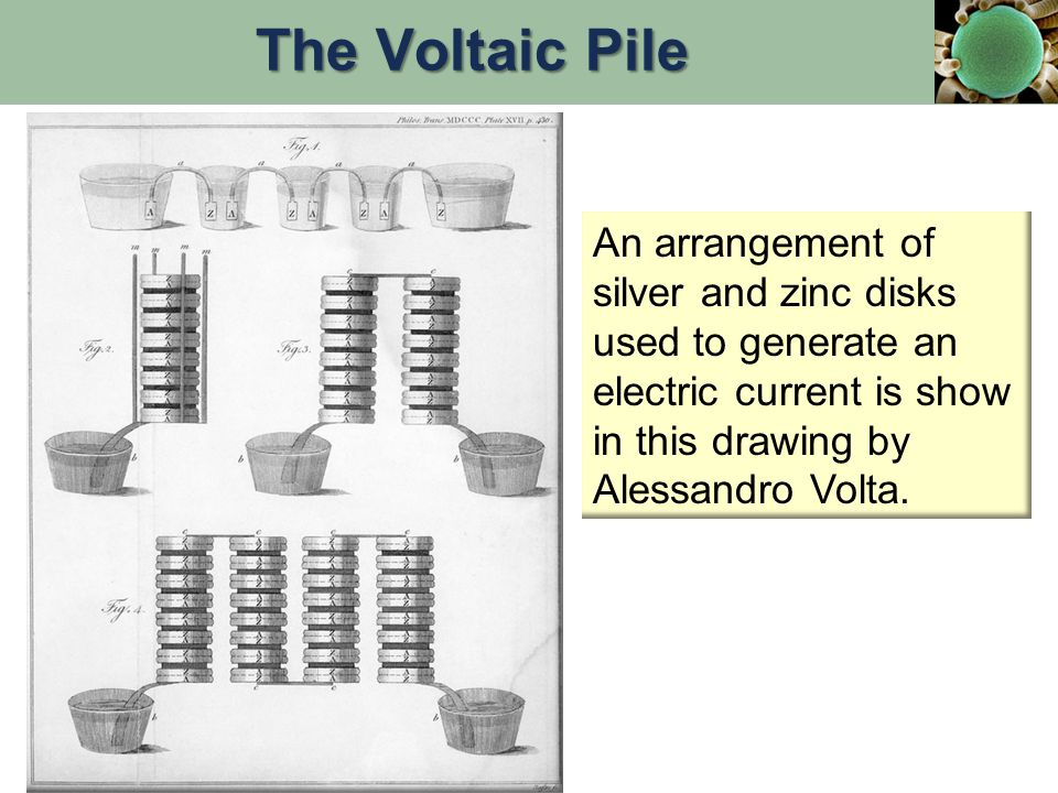 An arrangement of silver and zinc disks used to generate an electric current is show in this drawing by Alessandro Volta. The Voltaic Pile