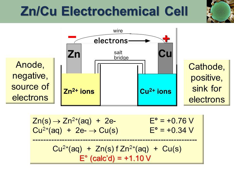 Zn(s)  Zn 2+ (aq) + 2e-E° = +0.76 V Cu 2+ (aq) + 2e-  Cu(s)E° = +0.34 V --------------------------------------------------------------- Cu 2+ (aq) +