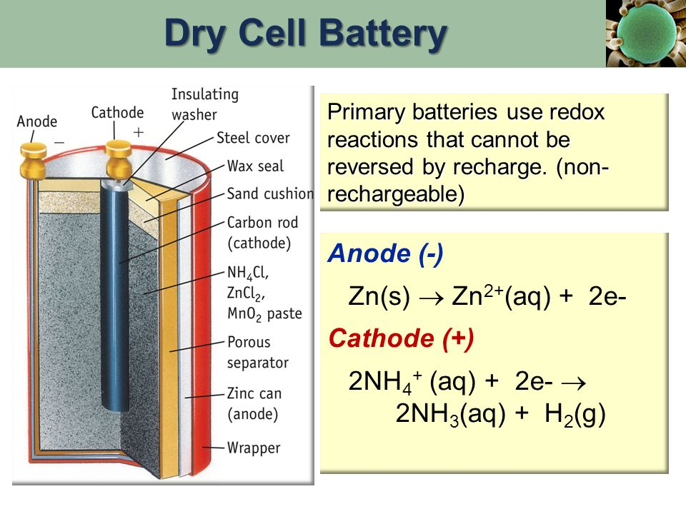 Anode (-) Zn(s)  Zn 2+ (aq) + 2e- Cathode (+) 2NH 4 + (aq) + 2e-  2NH 3 (aq) + H 2 (g) Primary batteries use redox reactions that cannot be reversed by recharge.