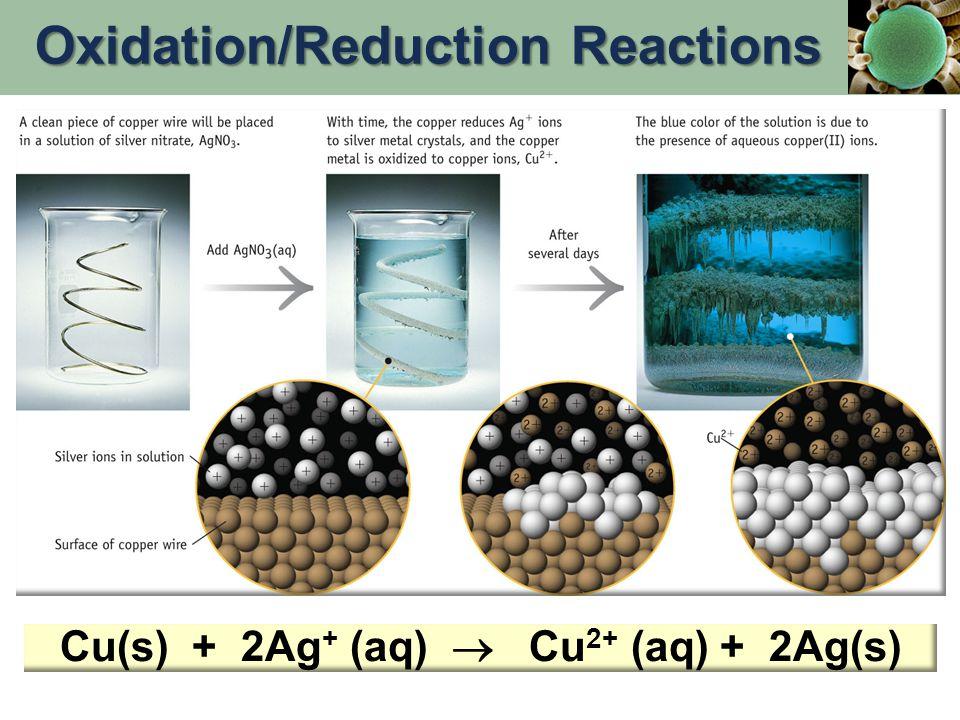 Cu(s) + 2Ag + (aq)  Cu 2+ (aq) + 2Ag(s) Oxidation/Reduction Reactions