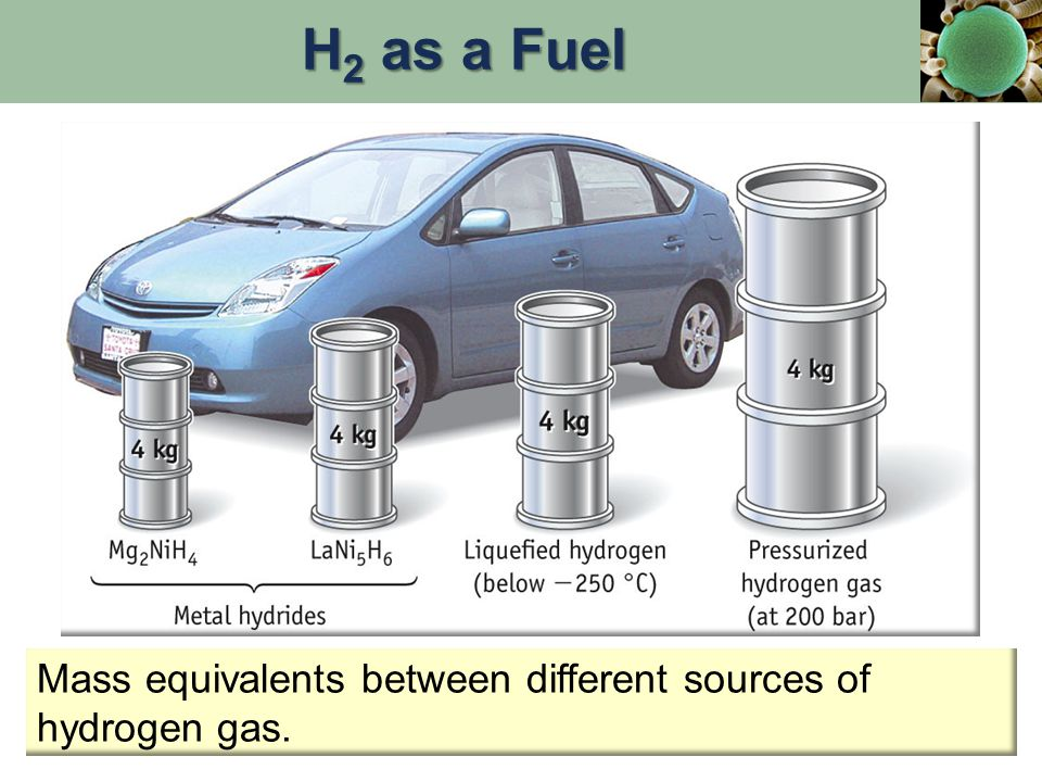 Mass equivalents between different sources of hydrogen gas. H 2 as a Fuel