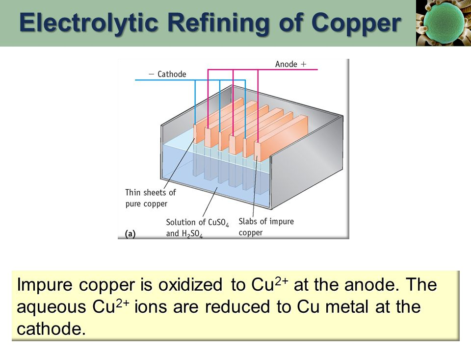 Impure copper is oxidized to Cu 2+ at the anode. The aqueous Cu 2+ ions are reduced to Cu metal at the cathode. Electrolytic Refining of Copper