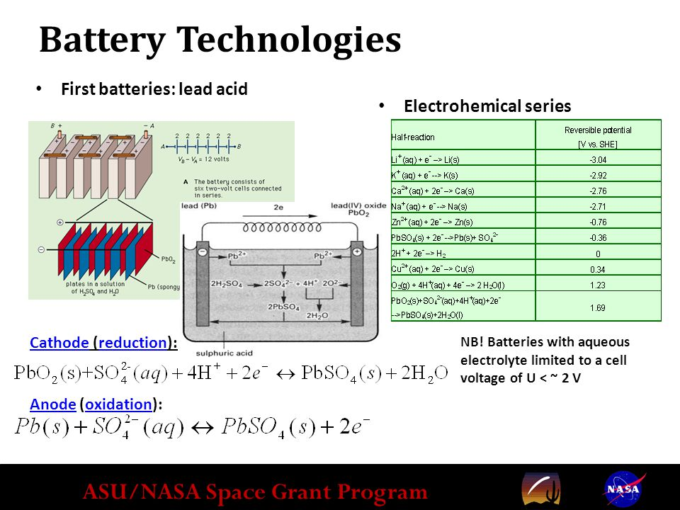 ASU/NASA Space Grant Program Battery Technologies CathodeCathode (reduction):reduction AnodeAnode (oxidation):oxidation Electrohemical series First batteries: lead acid NB.