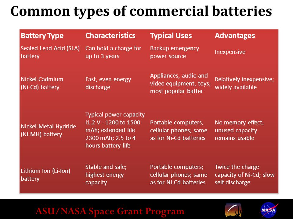 ASU/NASA Space Grant Program Common types of commercial batteries