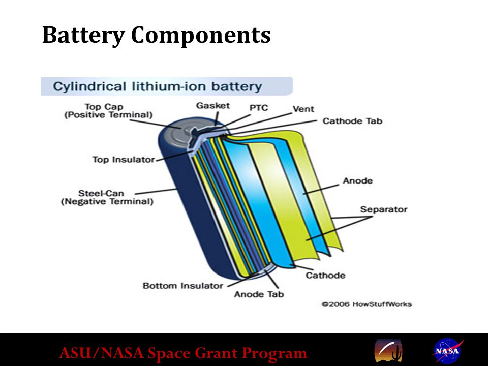ASU/NASA Space Grant Program Battery Components