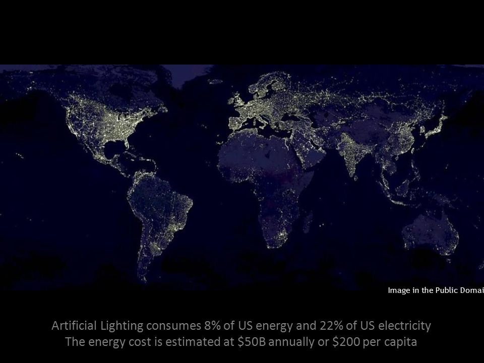 Artificial Lighting consumes 8% of US energy and 22% of US electricity The energy cost is estimated at $50B annually or $200 per capita Image in the Public Domain