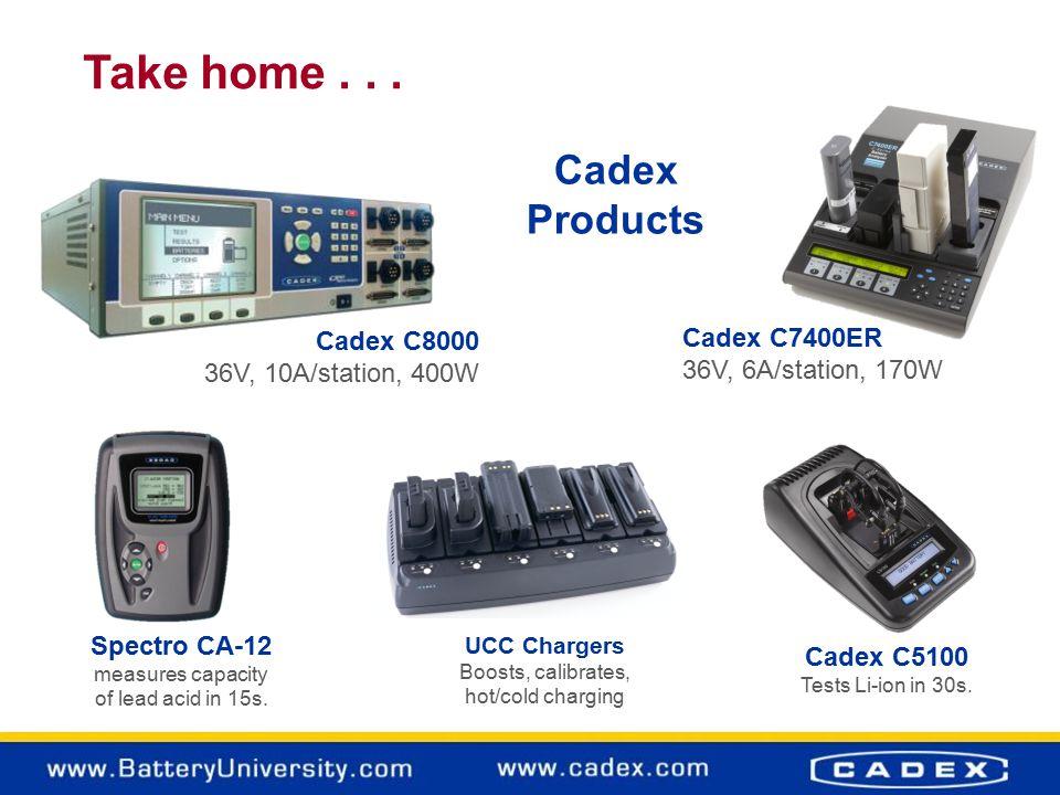 Take home... Cadex C7400ER 36V, 6A/station, 170W Cadex C8000 36V, 10A/station, 400W Cadex C5100 Tests Li-ion in 30s. Spectro CA-12 measures capacity o