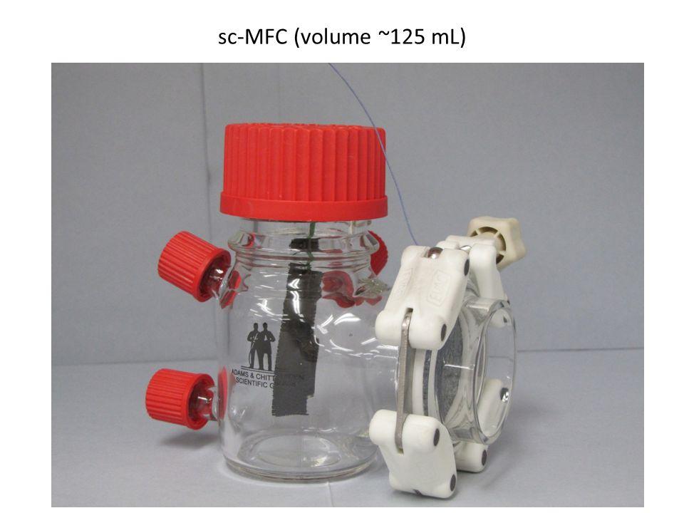 sc-MFC (volume ~125 mL)