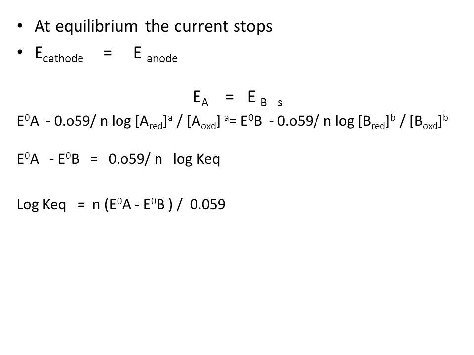 At equilibrium the current stops E cathode = E anode E A = E B s E 0 A - 0.o59/ n log [A red ] a / [A oxd ] a = E 0 B - 0.o59/ n log [B red ] b / [B o