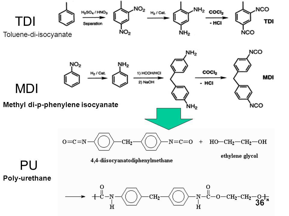 36 TDI MDI PU Toluene-di-isocyanate Methyl di-p-phenylene isocyanate Poly-urethane