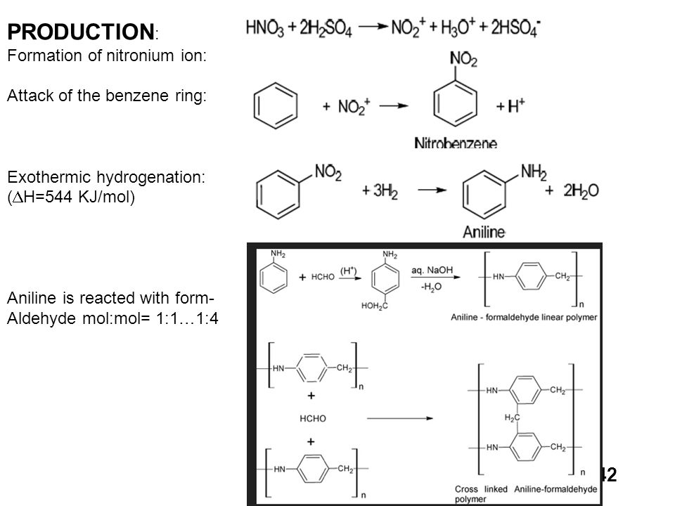 42 PRODUCTION : Formation of nitronium ion: Attack of the benzene ring: Exothermic hydrogenation: (  H=544 KJ/mol) Aniline is reacted with form- Aldehyde mol:mol= 1:1…1:4