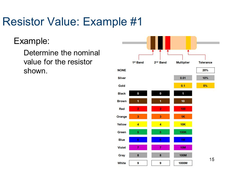 Resistor Value: Example #1 Example: Determine the nominal value for the resistor shown. 15