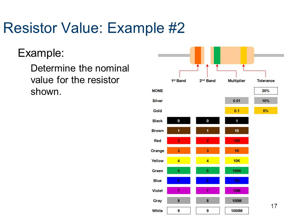 Resistor Value: Example #2 Example: Determine the nominal value for the resistor shown. 17